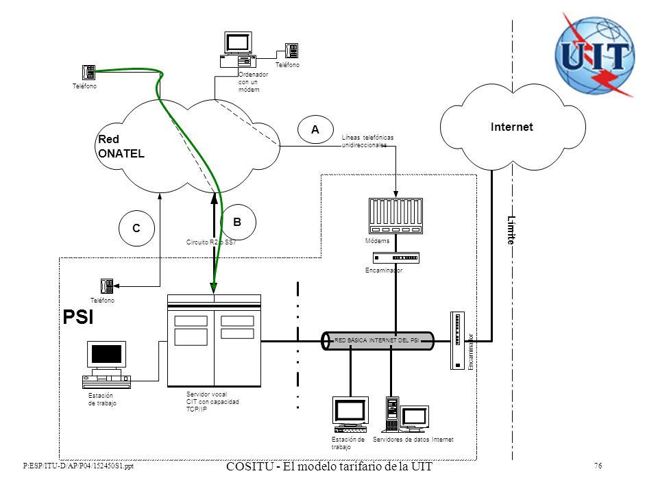 P:ESP/ITU-D/AP/P04/152450S1.ppt COSITU - El modelo tarifario de la UIT 76 PSI RED BÁSICA INTERNET DEL PSI Red ONATEL Teléfono Ordenador con un módem L
