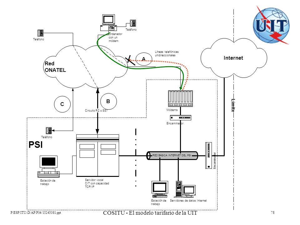 P:ESP/ITU-D/AP/P04/152450S1.ppt COSITU - El modelo tarifario de la UIT 78 PSI RED BÁSICA INTERNET DEL PSI Red ONATEL Teléfono Ordenador con un módem L
