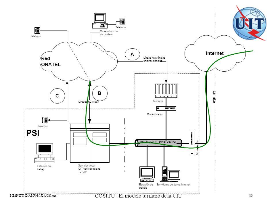 P:ESP/ITU-D/AP/P04/152450S1.ppt COSITU - El modelo tarifario de la UIT 80 PSI RED BÁSICA INTERNET DEL PSI Red ONATEL Teléfono Ordenador con un módem L