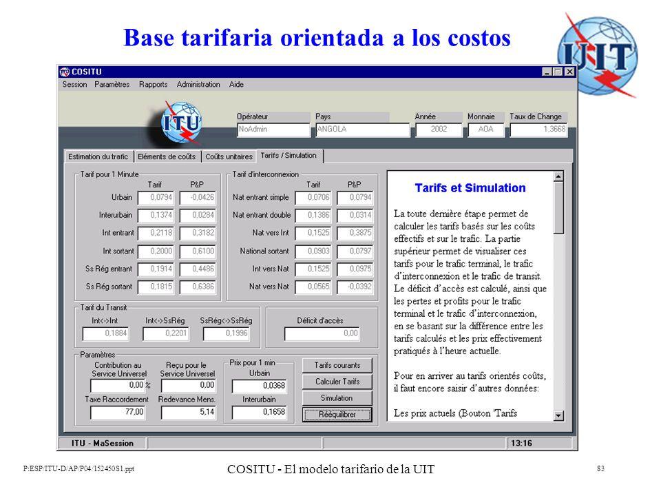 P:ESP/ITU-D/AP/P04/152450S1.ppt COSITU - El modelo tarifario de la UIT 83 Base tarifaria orientada a los costos