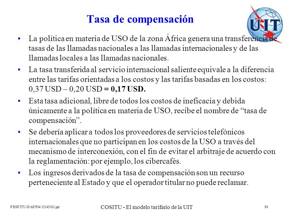 P:ESP/ITU-D/AP/P04/152450S1.ppt COSITU - El modelo tarifario de la UIT 86 Tasa de compensación La política en materia de USO de la zona África genera