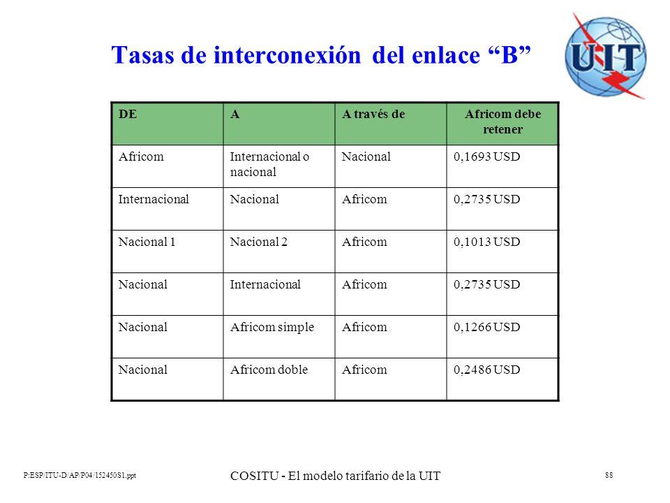 P:ESP/ITU-D/AP/P04/152450S1.ppt COSITU - El modelo tarifario de la UIT 88 Tasas de interconexión del enlace B DEAA través deAfricom debe retener Afric