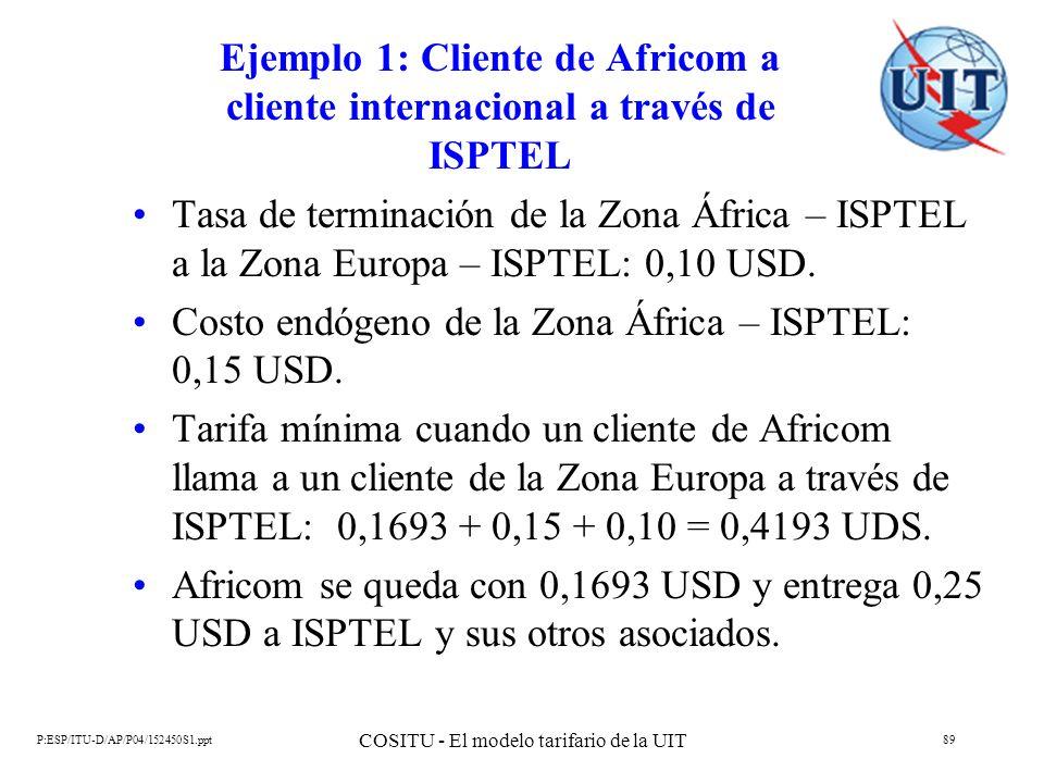 P:ESP/ITU-D/AP/P04/152450S1.ppt COSITU - El modelo tarifario de la UIT 89 Ejemplo 1: Cliente de Africom a cliente internacional a través de ISPTEL Tas