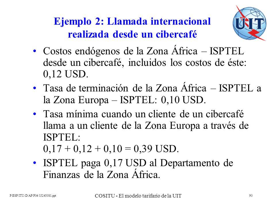 P:ESP/ITU-D/AP/P04/152450S1.ppt COSITU - El modelo tarifario de la UIT 90 Ejemplo 2: Llamada internacional realizada desde un cibercafé Costos endógen