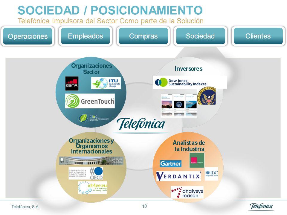 Telefónica, S.A. 9 OBJETIVO PROXIMOS PASOS Objetivo: Introducir criterios de eficiencia energética en compras de productos y servicios Fomentar compra