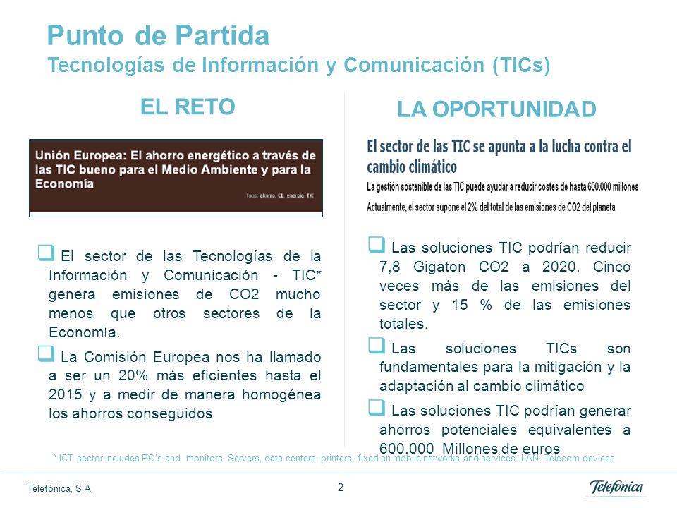 Telefónica, S.A. 1 Contenido Punto de partida Estrategia Corporativa para la Eficiencia Energética y Cambio Climático 01 02