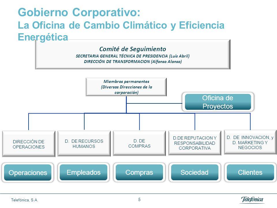 Telefónica, S.A. 4 Contenid o Punto de partida Estrategia Corporativa para la Eficiencia Energética y Cambio Climático 01 02