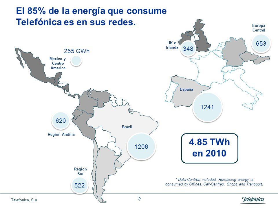 Telefónica, S.A. 6 OPERACIONES Y GREEN IT OBJETIVO: Reducir el 30% de consumo eléctrico en redes en 2015. Optimizar el consumo energético en redes y s