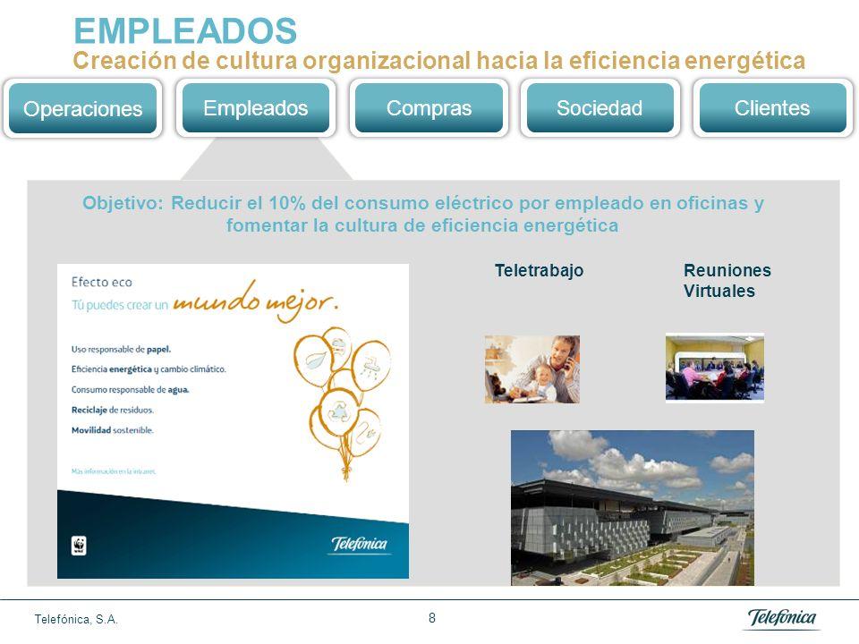 Telefónica, S.A. 7 7 El 85% de la energía que consume Telefónica es en sus redes. Región Andina Region Sur Mexico y Centro America 620 522 348 1206 65