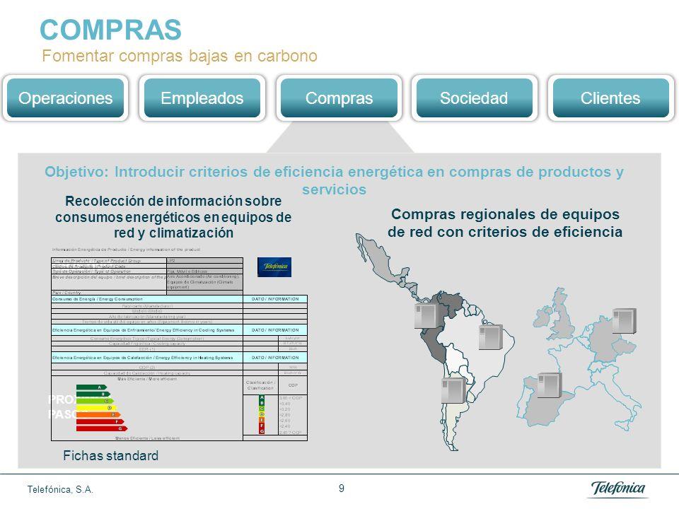 Telefónica, S.A. 8 Creación de cultura organizacional hacia la eficiencia energética EMPLEADOS TeletrabajoReuniones Virtuales Objetivo: Reducir el 10%