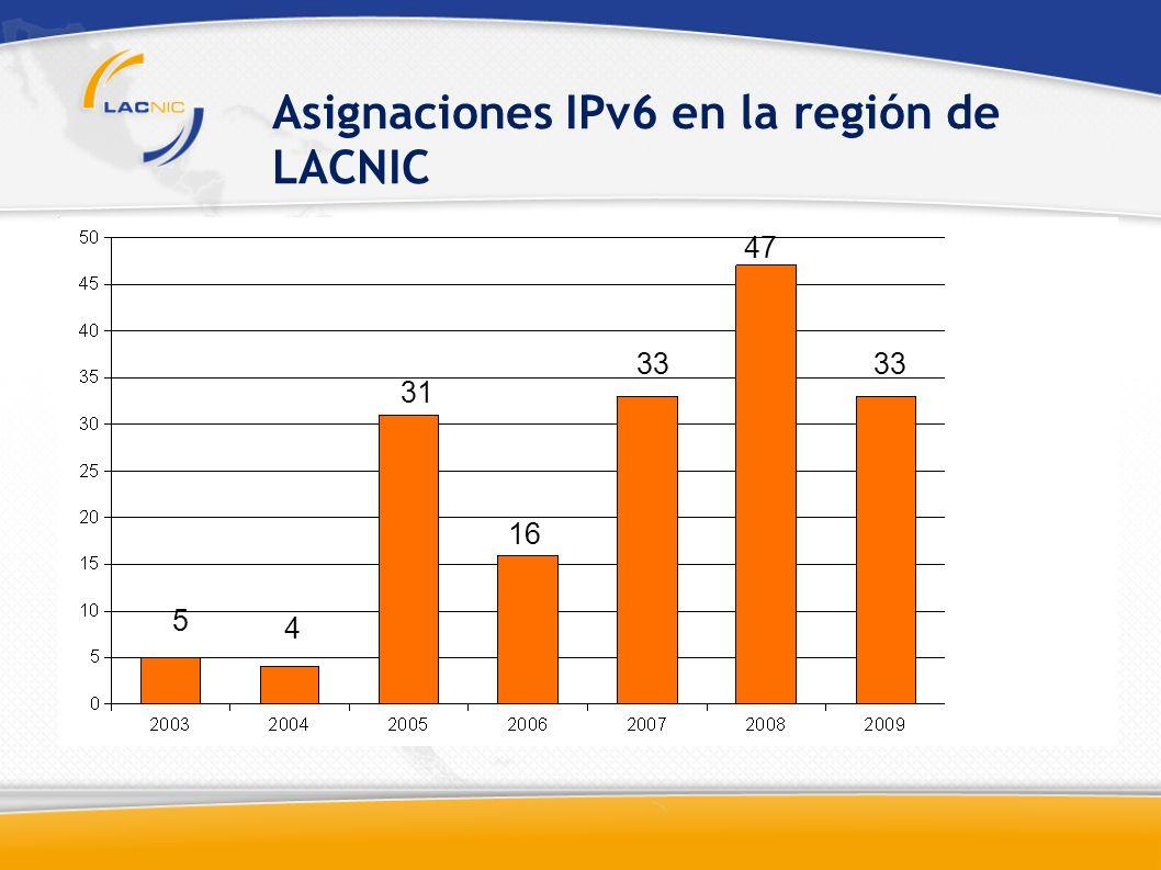 Asignaciones IPv6 en la región de LACNIC 5 4 31 16 33 47