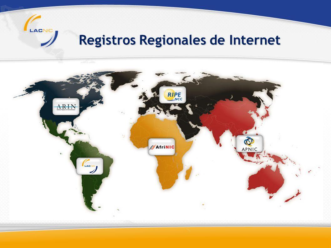 Evolución del sistema de los RIRs Antes de 1992 – Sistema Centralizado 1992 – RIPE NCC en Europa 1994 – APNIC en Asia y Pacífico 1997 – ARIN comienza operaciones.