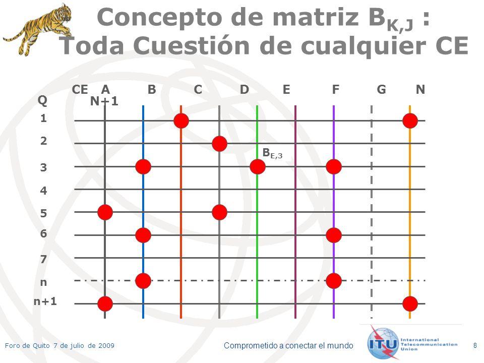 Comprometido a conectar el mundo Foro de Quito 7 de julio de 2009 8 B E,3 Concepto de matriz B K,J : Toda Cuestión de cualquier CE CE A B C D E F G N N+1 Q 1 2 3 4 5 6 7 n n+1