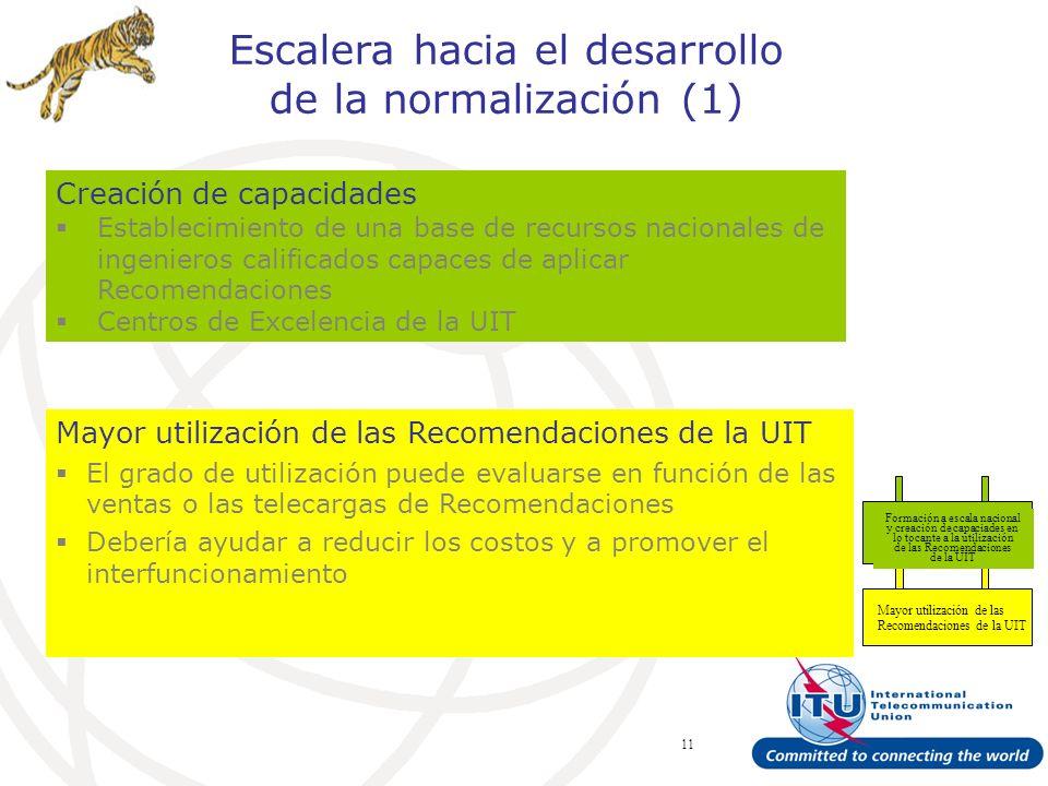 ITU Forum Bridging Standardization Gap – Brasilia, May 2008 11 Creación de capacidades Establecimiento de una base de recursos nacionales de ingenieros calificados capaces de aplicar Recomendaciones Centros de Excelencia de la UIT Escalera hacia el desarrollo de la normalización (1) Mayor utilización de las Recomendaciones de la UIT El grado de utilización puede evaluarse en función de las ventas o las telecargas de Recomendaciones Debería ayudar a reducir los costos y a promover el interfuncionamiento Mayor utilización de las Recomendaciones de la UIT Formación a escala nacional y creación de capaciades en lo tocante a la utilización de las Recomendaciones de la UIT