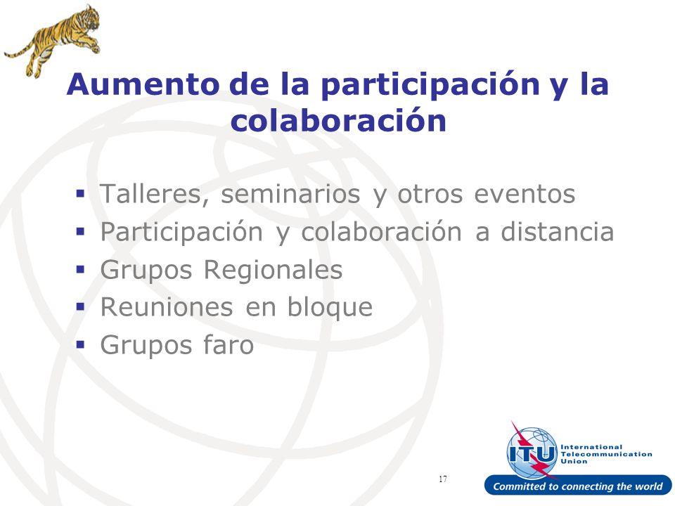 ITU Forum Bridging Standardization Gap – Brasilia, May 2008 17 Aumento de la participación y la colaboración Talleres, seminarios y otros eventos Participación y colaboración a distancia Grupos Regionales Reuniones en bloque Grupos faro