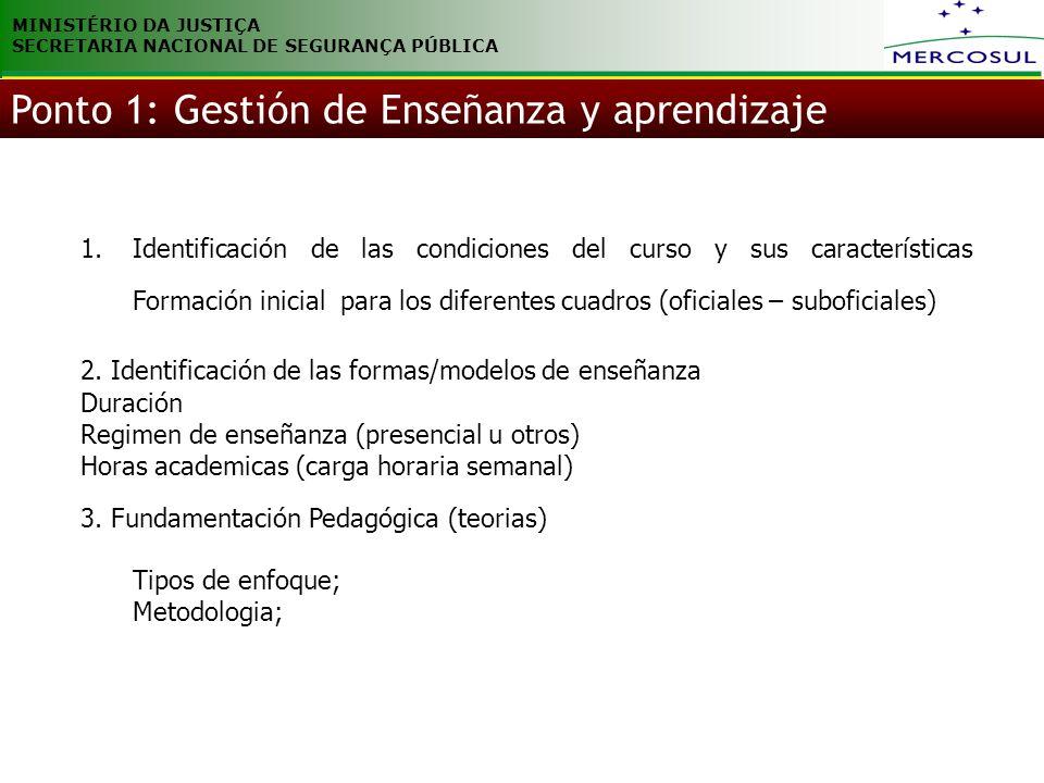 MINISTÉRIO DA JUSTIÇA SECRETARIA NACIONAL DE SEGURANÇA PÚBLICA 1.Identificación de las condiciones del curso y sus características Formación inicial para los diferentes cuadros (oficiales – suboficiales) 2.