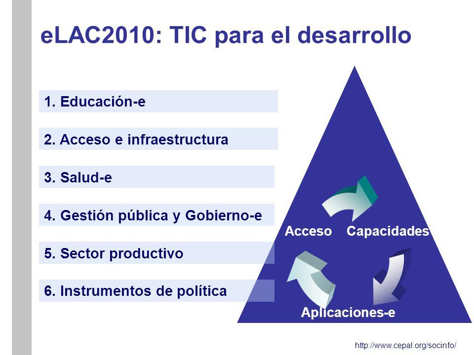 http://www.cepal.org/socinfo/ eLAC2010: TIC para el desarrollo 6.