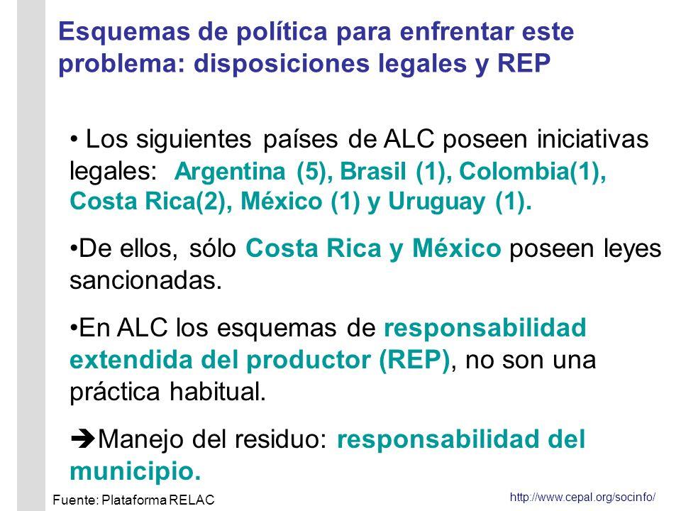 http://www.cepal.org/socinfo/ Esquemas de política para enfrentar este problema: disposiciones legales y REP Los siguientes países de ALC poseen iniciativas legales: Argentina (5), Brasil (1), Colombia(1), Costa Rica(2), México (1) y Uruguay (1).
