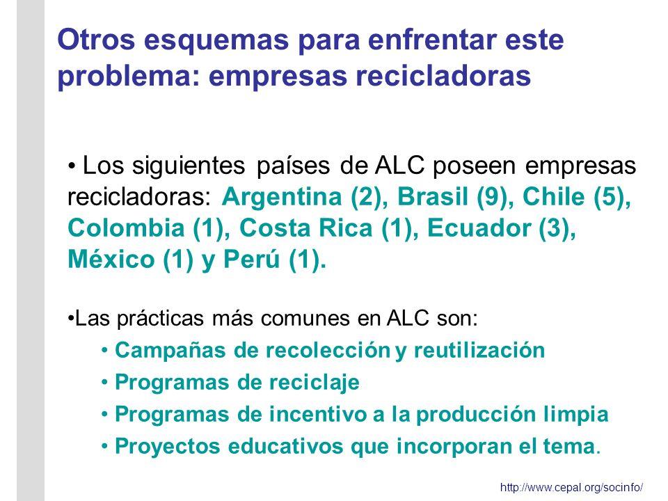 http://www.cepal.org/socinfo/ Otros esquemas para enfrentar este problema: empresas recicladoras Los siguientes países de ALC poseen empresas recicladoras: Argentina (2), Brasil (9), Chile (5), Colombia (1), Costa Rica (1), Ecuador (3), México (1) y Perú (1).