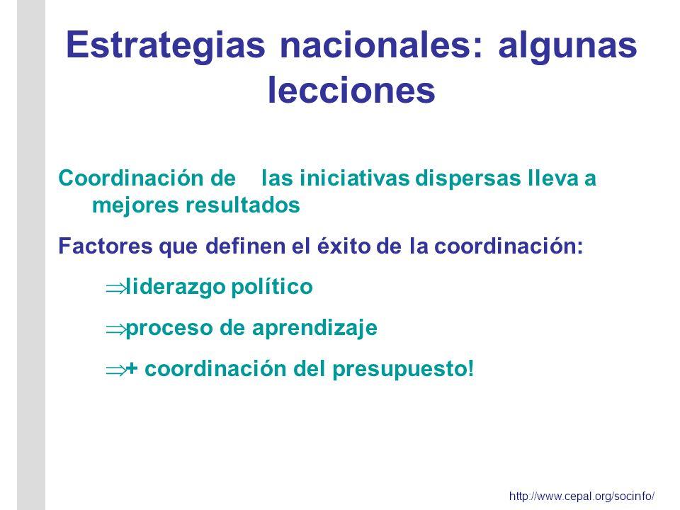 http://www.cepal.org/socinfo/ Estrategias nacionales: algunas lecciones Coordinación de las iniciativas dispersas lleva a mejores resultados Factores que definen el éxito de la coordinación: liderazgo político proceso de aprendizaje + coordinación del presupuesto!