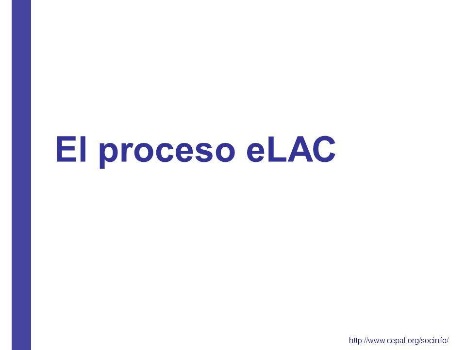 http://www.cepal.org/socinfo/ El proceso eLAC