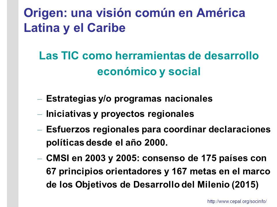 http://www.cepal.org/socinfo/ Origen: una visión común en América Latina y el Caribe Las TIC como herramientas de desarrollo económico y social – Estrategias y/o programas nacionales – Iniciativas y proyectos regionales – Esfuerzos regionales para coordinar declaraciones políticas desde el año 2000.