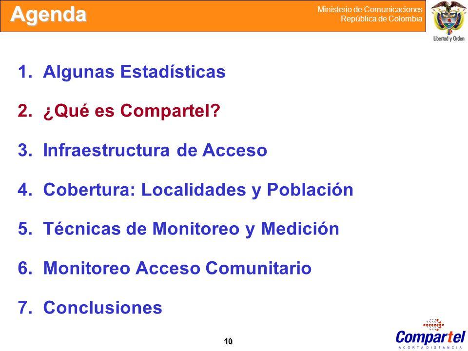 10 Ministerio de Comunicaciones República de Colombia Agenda 1.Algunas Estadísticas 2.¿Qué es Compartel? 3.Infraestructura de Acceso 4.Cobertura: Loca