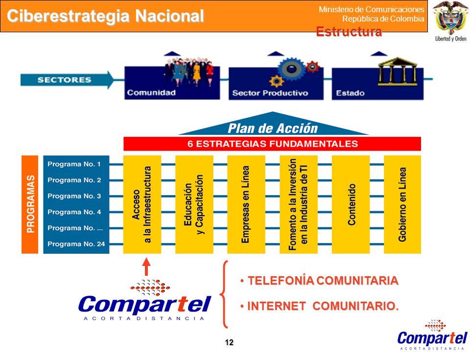 12 Ministerio de Comunicaciones República de Colombia Ciberestrategia Nacional Estructura TELEFONÍA COMUNITARIA TELEFONÍA COMUNITARIA INTERNET COMUNIT