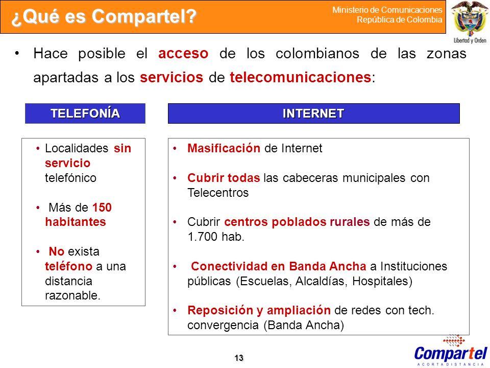 13 Ministerio de Comunicaciones República de Colombia ¿Qué es Compartel? Hace posible el acceso de los colombianos de las zonas apartadas a los servic