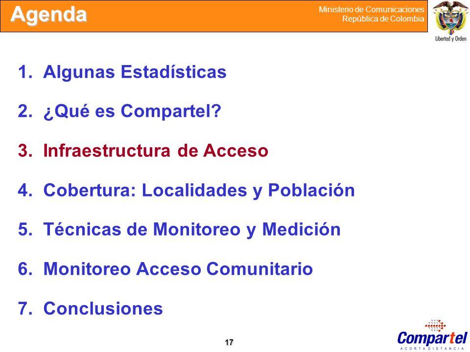 17 Ministerio de Comunicaciones República de Colombia Agenda 1.Algunas Estadísticas 2.¿Qué es Compartel? 3.Infraestructura de Acceso 4.Cobertura: Loca