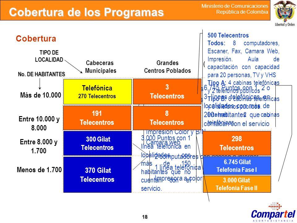 18 Ministerio de Comunicaciones República de Colombia 300 Gilat Telecentros 370 Gilat Telecentros Telefónica 270 Telecentros Cabeceras Municipales Gra