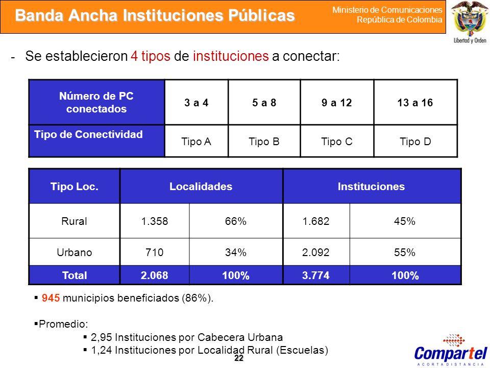 22 Ministerio de Comunicaciones República de Colombia Banda Ancha Instituciones Públicas - Se establecieron 4 tipos de instituciones a conectar: Númer