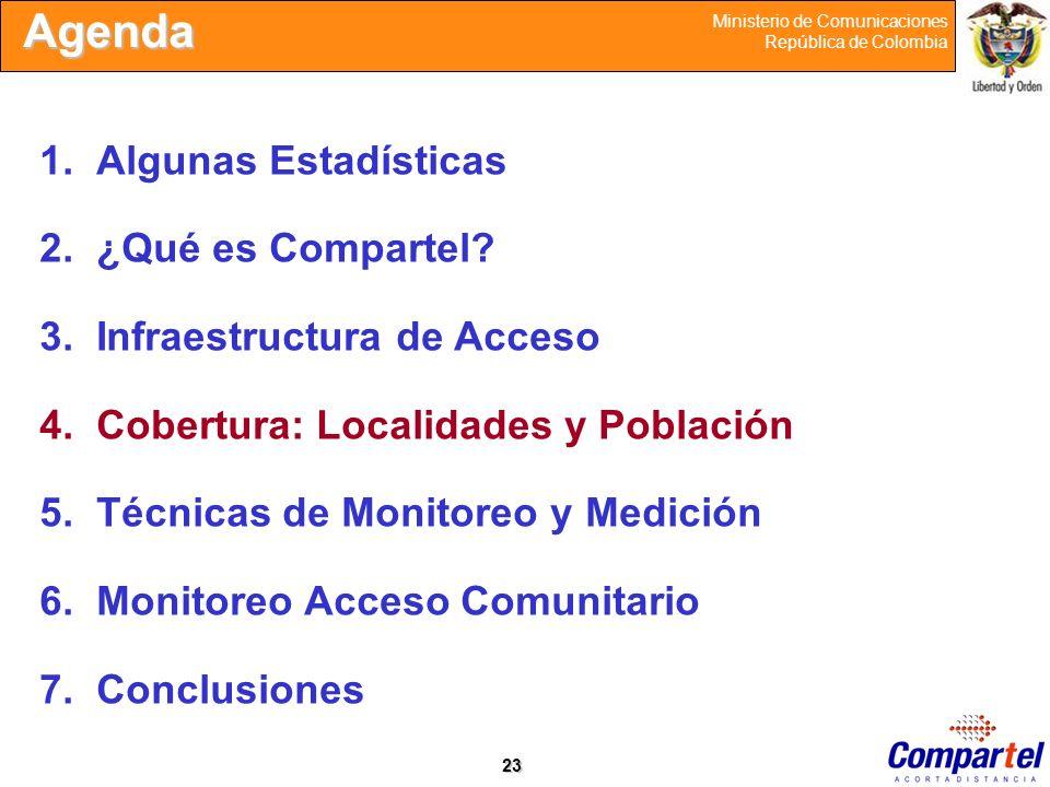 23 Ministerio de Comunicaciones República de Colombia Agenda 1.Algunas Estadísticas 2.¿Qué es Compartel? 3.Infraestructura de Acceso 4.Cobertura: Loca