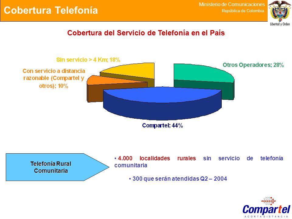 25 Ministerio de Comunicaciones República de Colombia Telefonía Rural Comunitaria Cobertura del Servicio de Telefonía en el País 4.000 localidades rur