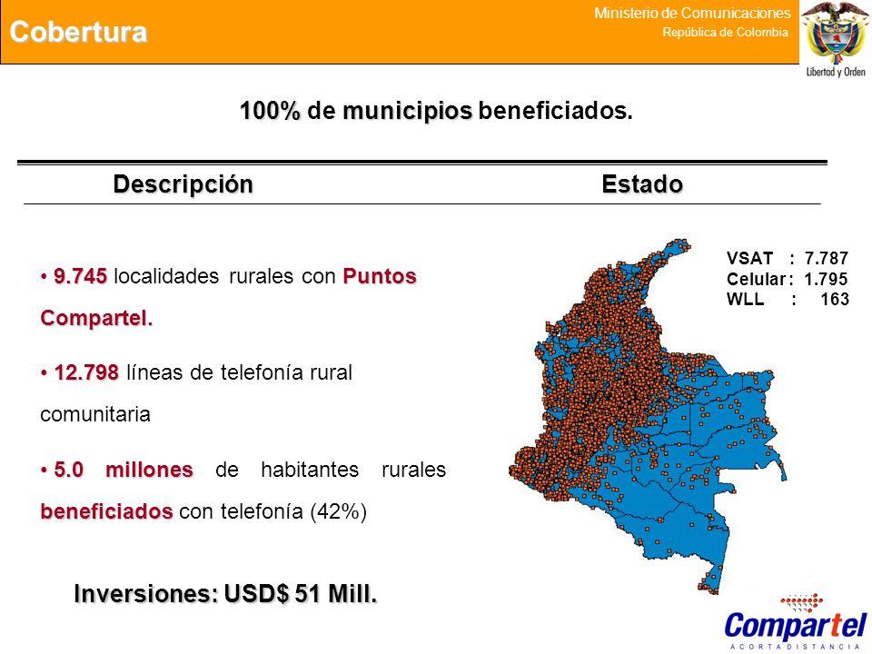 26 Ministerio de Comunicaciones República de Colombia Descripción Estado Cobertura 100%municipios 100% de municipios beneficiados. 9.745 Puntos Compar