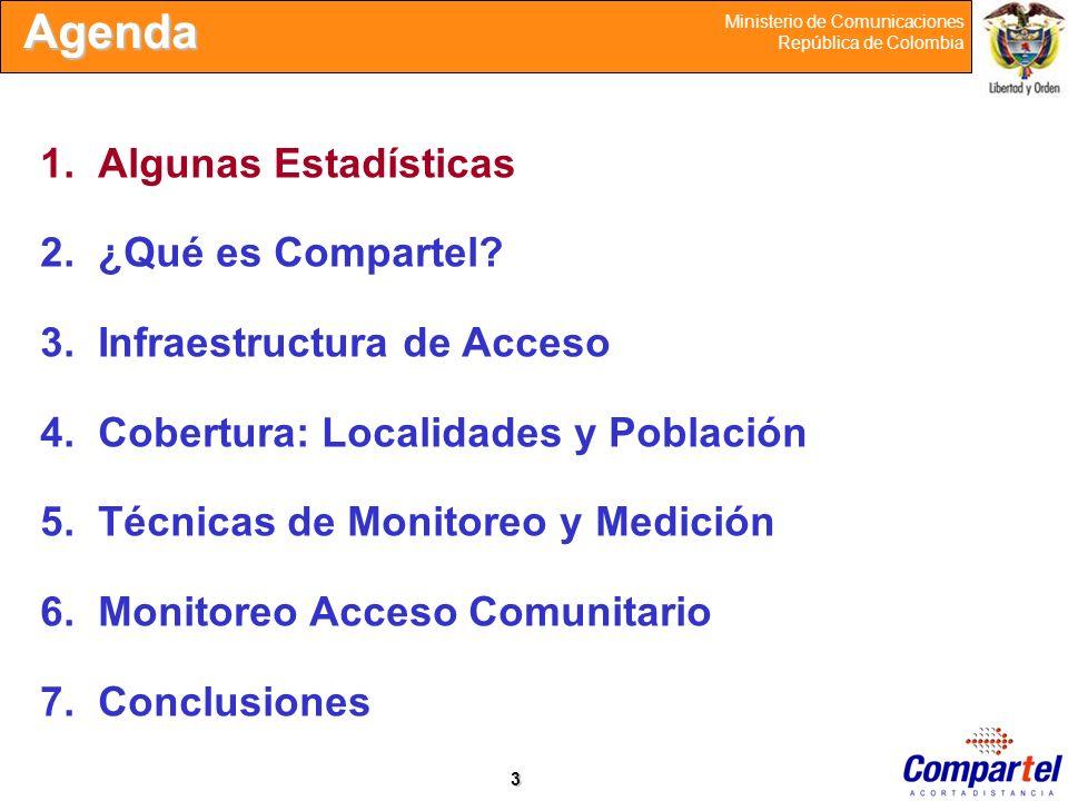 3 Ministerio de Comunicaciones República de Colombia Agenda 1.Algunas Estadísticas 2.¿Qué es Compartel? 3.Infraestructura de Acceso 4.Cobertura: Local