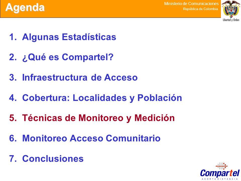 32 Ministerio de Comunicaciones República de Colombia Agenda 1.Algunas Estadísticas 2.¿Qué es Compartel? 3.Infraestructura de Acceso 4.Cobertura: Loca