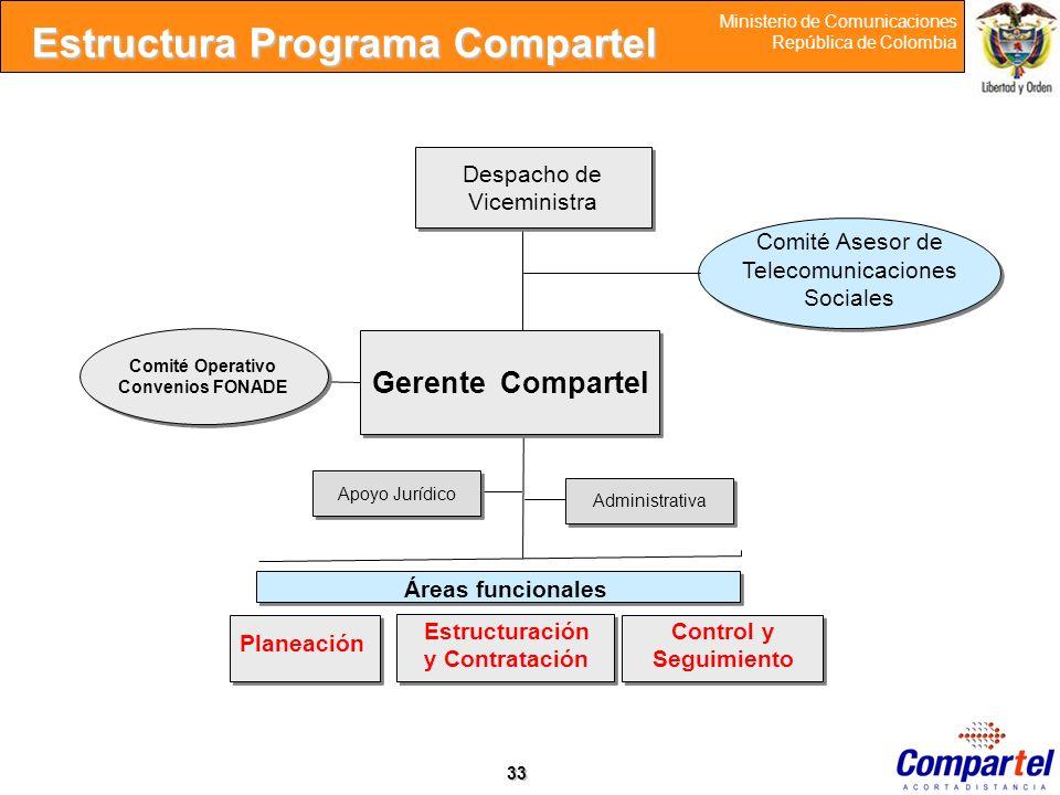 33 Ministerio de Comunicaciones República de Colombia Estructura Programa Compartel Gerente Compartel Comité Asesor de Telecomunicaciones Sociales Com