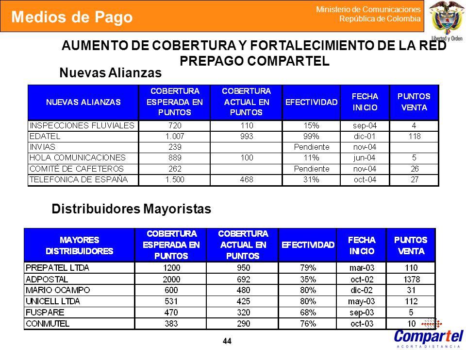 44 Ministerio de Comunicaciones República de Colombia AUMENTO DE COBERTURA Y FORTALECIMIENTO DE LA RED PREPAGO COMPARTEL Nuevas Alianzas Distribuidore