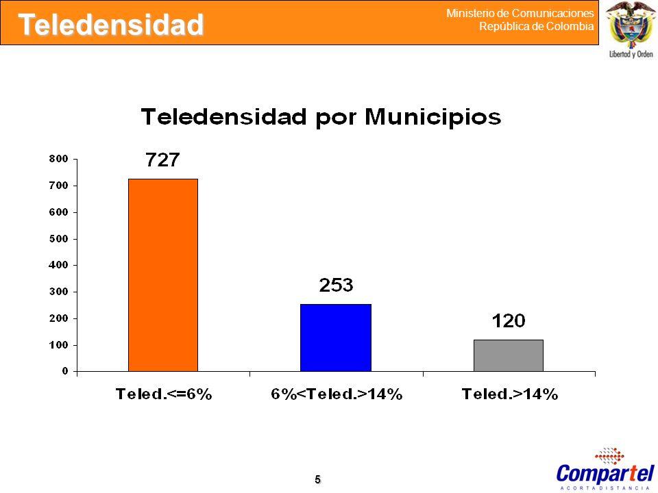 6 Ministerio de Comunicaciones República de ColombiaTeledensidad