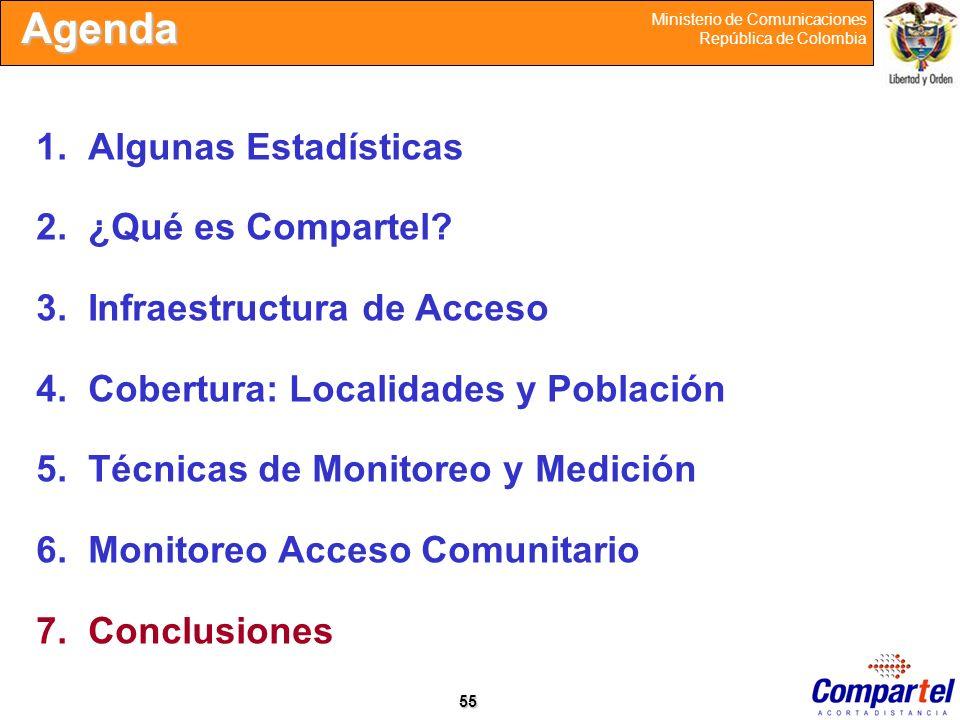 55 Ministerio de Comunicaciones República de Colombia Agenda 1.Algunas Estadísticas 2.¿Qué es Compartel? 3.Infraestructura de Acceso 4.Cobertura: Loca