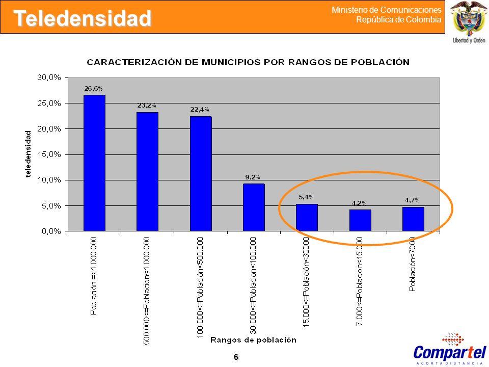 7 Ministerio de Comunicaciones República de Colombia CARACTERIZACIÓN LOCALIDADES POR RANGOS DE POBLACIÓN Y TELEDENSIDAD CARACTERIZACIÓN LOCALIDADES Cifras sujetas a revisión