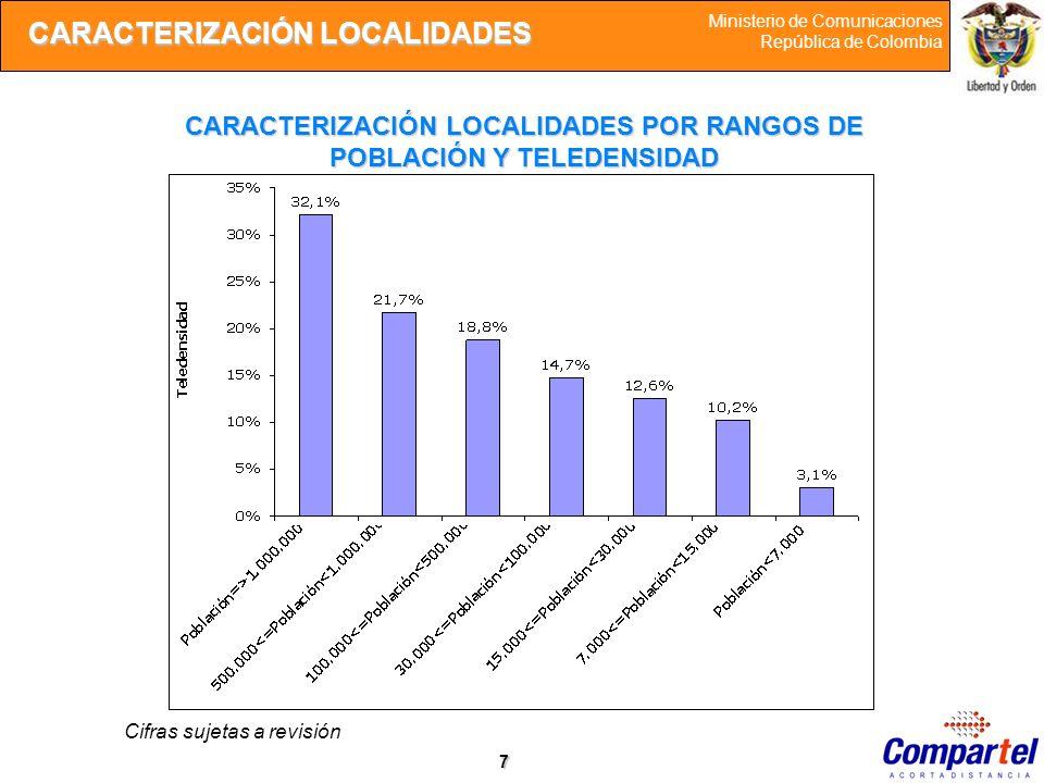7 Ministerio de Comunicaciones República de Colombia CARACTERIZACIÓN LOCALIDADES POR RANGOS DE POBLACIÓN Y TELEDENSIDAD CARACTERIZACIÓN LOCALIDADES Ci