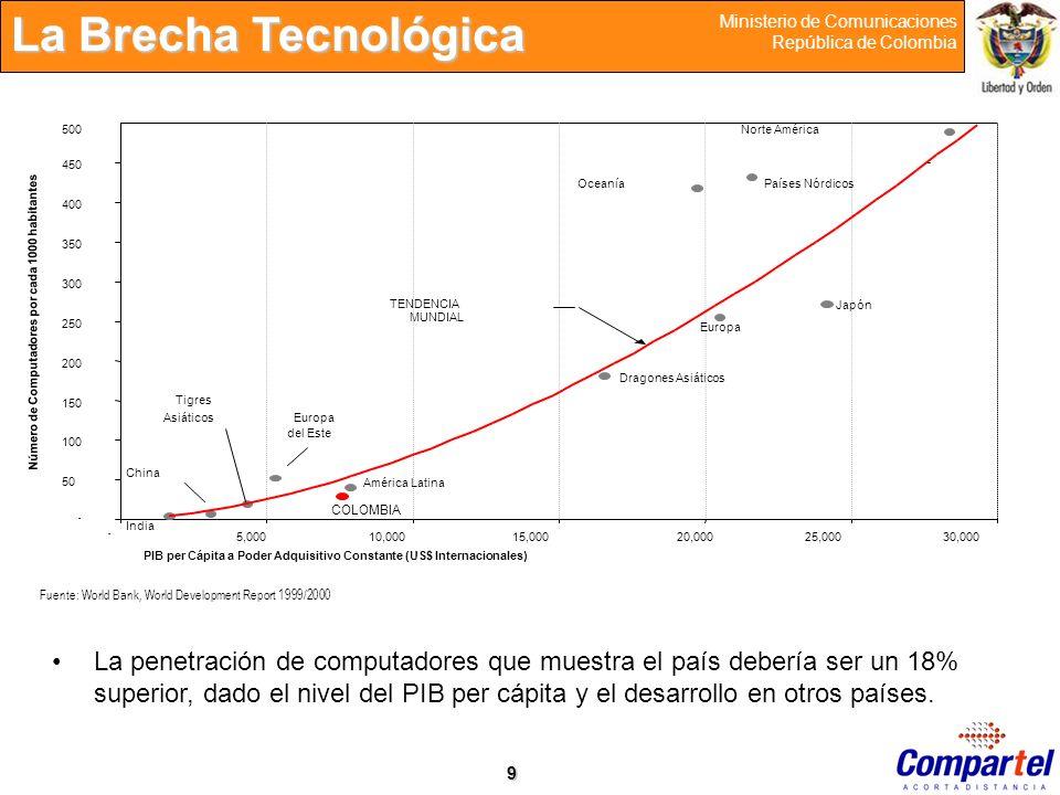 30 Ministerio de Comunicaciones República de Colombia Descripción 100%cabecerasmunicipales 100% de cabeceras municipales 3.440 Telecentros: 1.440 + 3.000 escuelas3.440 Telecentros: 1.440 + 3.000 escuelas 1.098(100%)1.098 telecentros en cabeceras (100%) 308 308 telecentros en las áreas rurales de los municipios 5.2 millonesbeneficiados.5.2 millones de habitantes beneficiados.