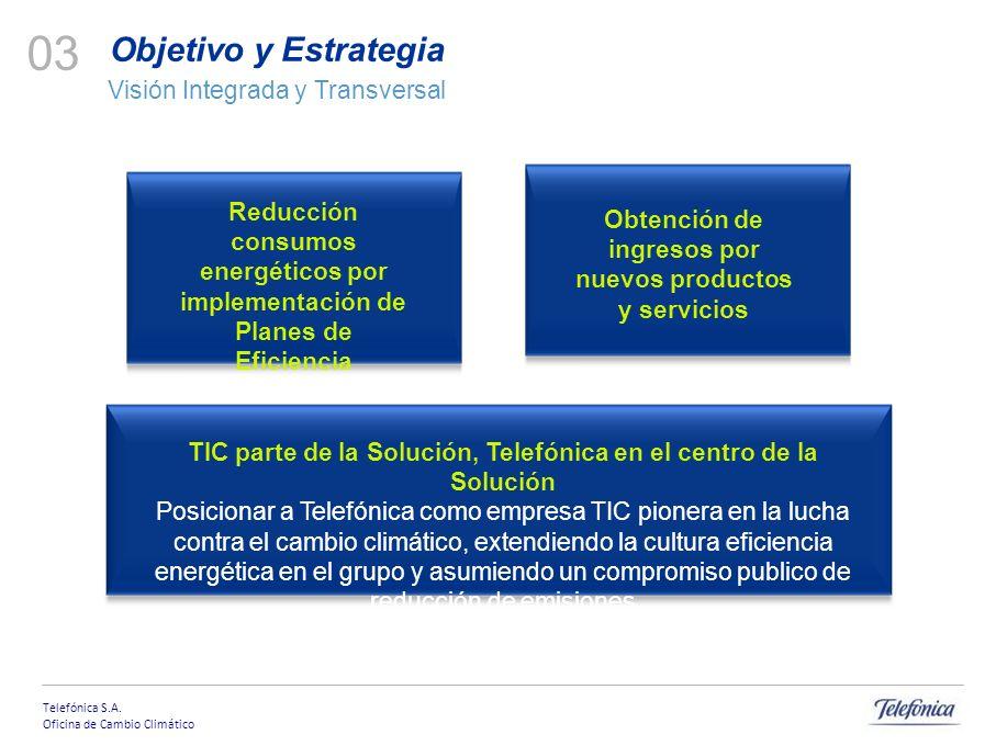 Telefónica S.A. Oficina de Cambio Climático INTEGRATED APPROACH 03 Objetivo y Estrategia Visión Integrada y Transversal TIC parte de la Solución, Tele