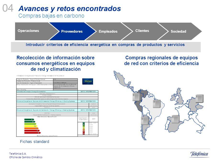 Telefónica S.A. Oficina de Cambio Climático OBJETO PROYECTO OBJETIVO PROXIMOS PASOS Introducir criterios de eficiencia energética en compras de produc