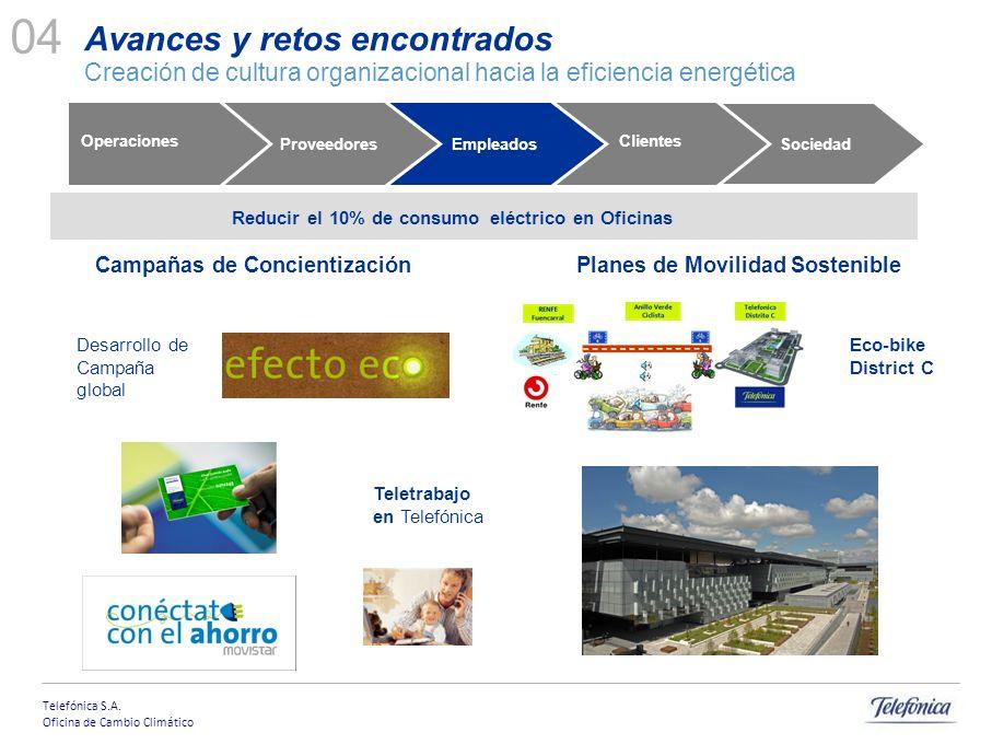 Telefónica S.A. Oficina de Cambio Climático OBJETO PROYECTO OBJETIVO Reducir el 10% de consumo eléctrico en Oficinas Creación de cultura organizaciona