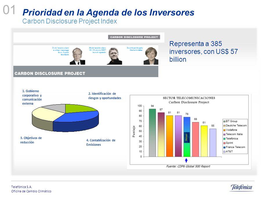 Telefónica S.A. Oficina de Cambio Climático 01 Representa a 385 inversores, con US$ 57 billion 2. Identificación de riesgos y oportundades 4. Contabli