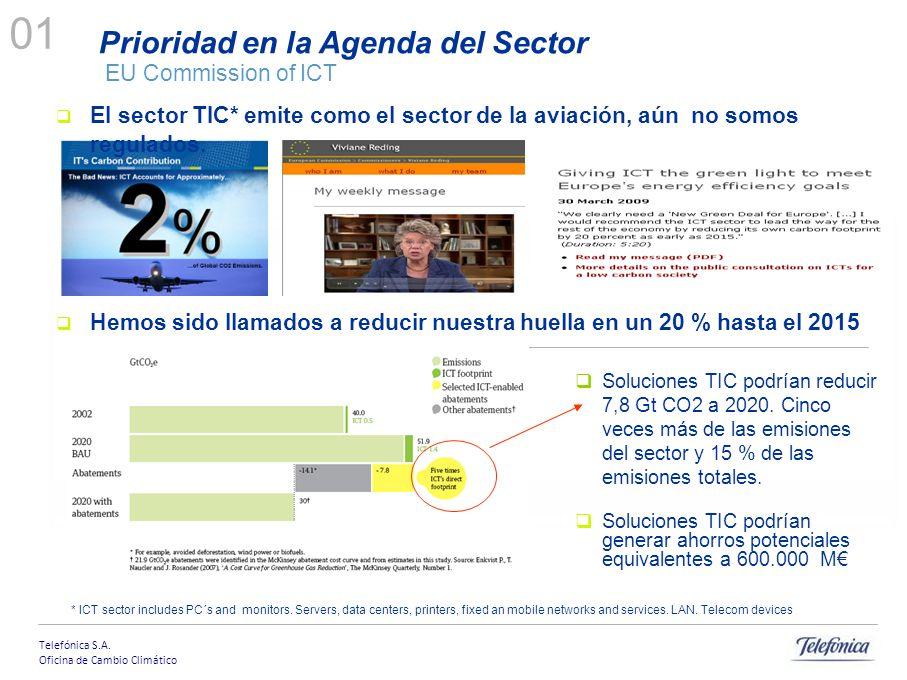 Telefónica S.A. Oficina de Cambio Climático 01 El sector TIC* emite como el sector de la aviación, aún no somos regulados. * ICT sector includes PC´s