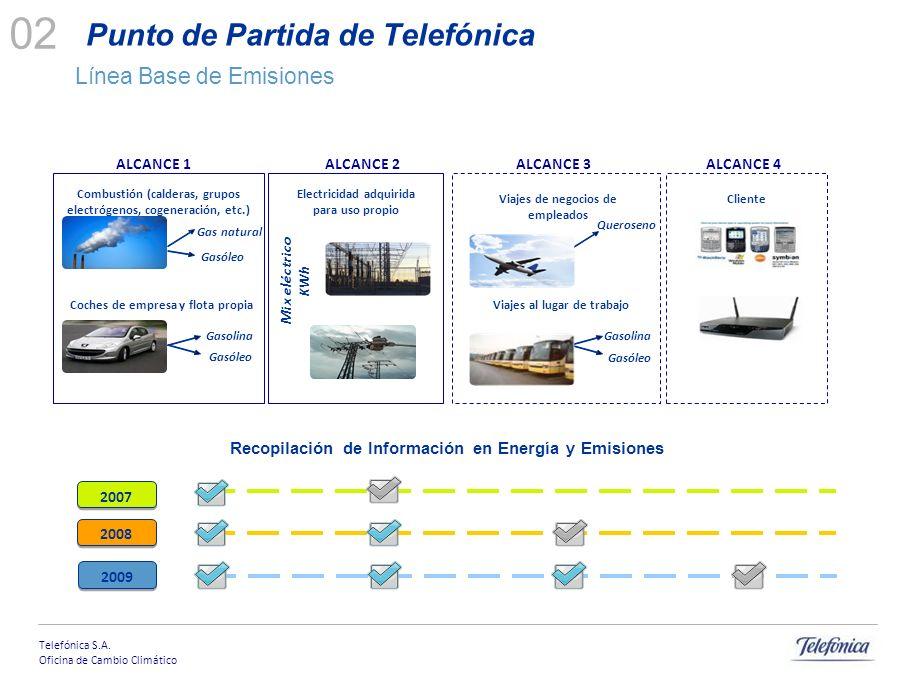 Telefónica S.A. Oficina de Cambio Climático 02 Punto de Partida de Telefónica Recopilación de Información en Energía y Emisiones 2007 2008 Línea Base